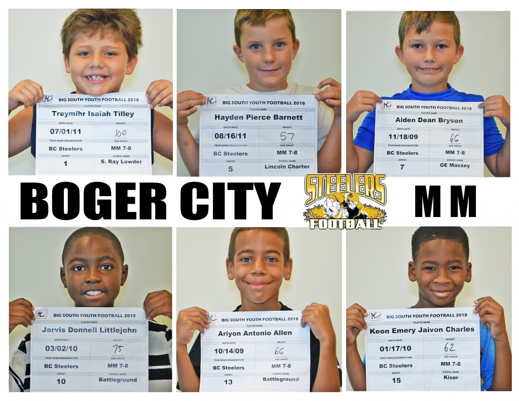 Boger City Steelers MM Roster page 1