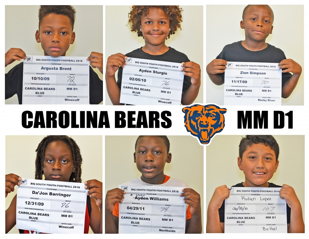 Carolina Bears MMD1 Roster page 1