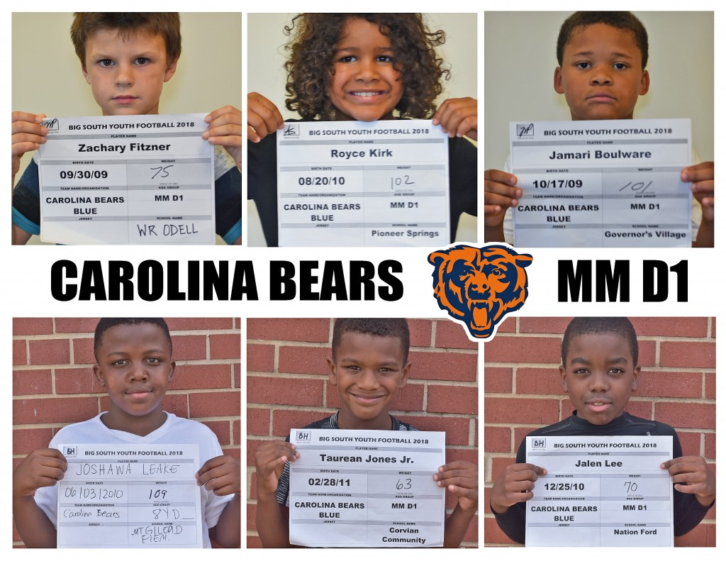 Carolina Bears MMD1 Roster page 2 (1)