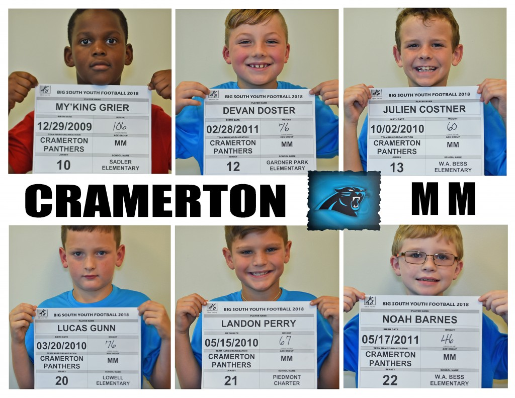 Cramerton Panthers MM Roster page 2