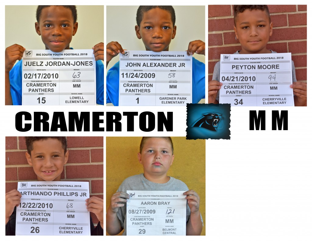 Cramerton Panthers MM Roster page 3