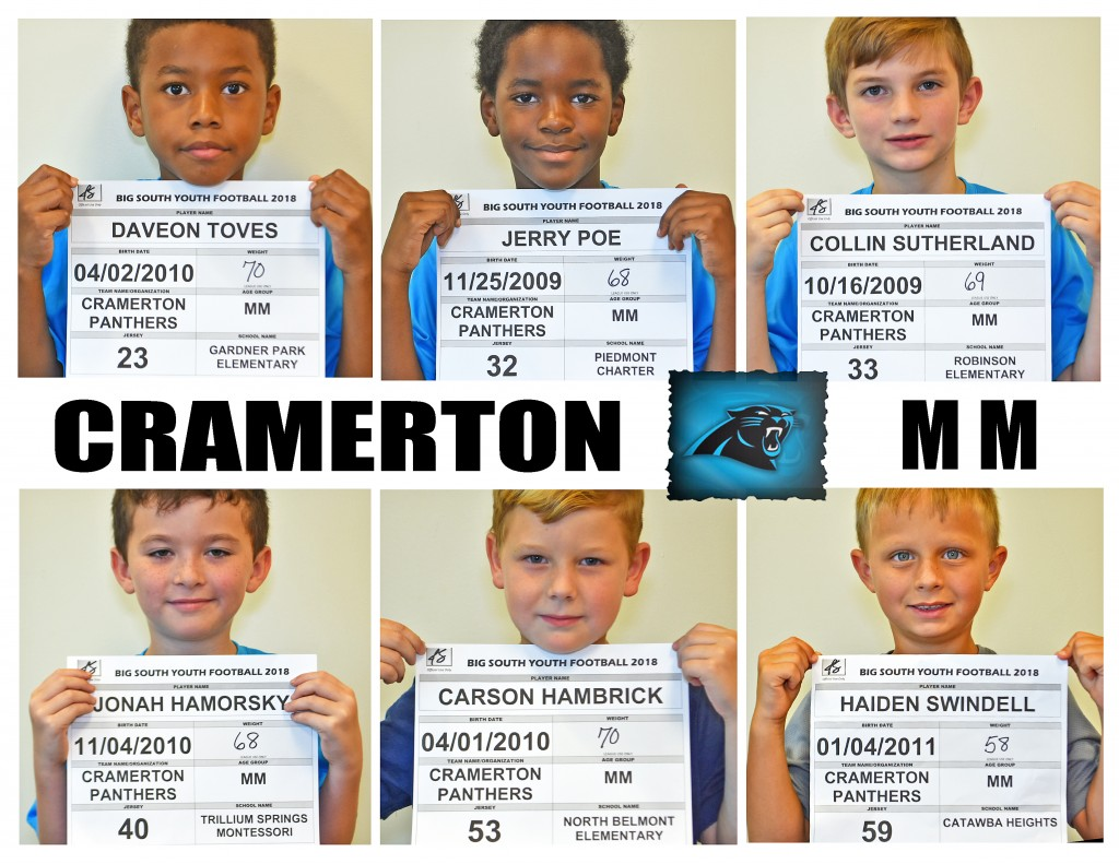 Cramerton Panthers MM Roster page 3 replacement
